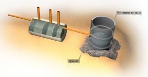 Септик с бетонными кольцами доочистки