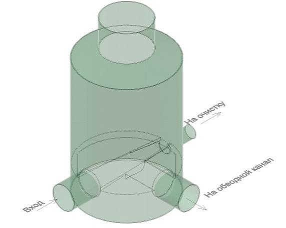 Стоимость утилизации отходов  Компания ИНПЕКО